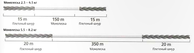 Леска Nautilus Crake+Shock Leader F.O. 150м d-0.18мм 2.7кг
